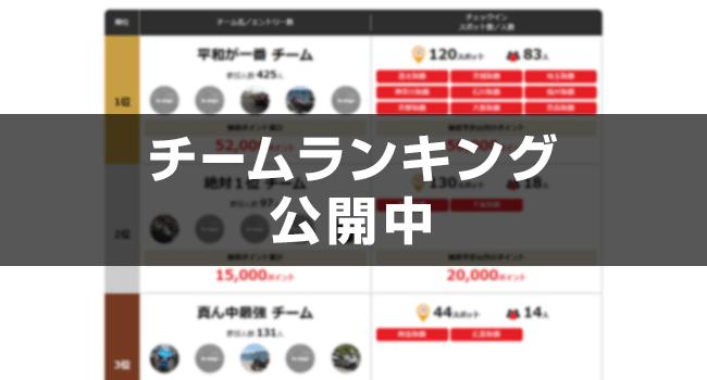 ウェビックが「Check in Rally 2nd Stage Webike 2…